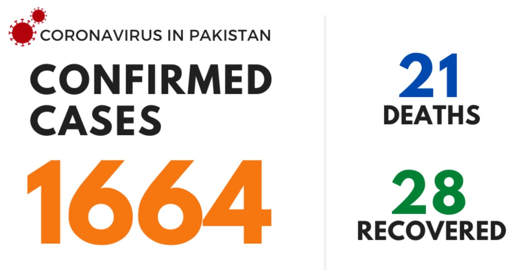 coronavirus-1664-confirmed-cases